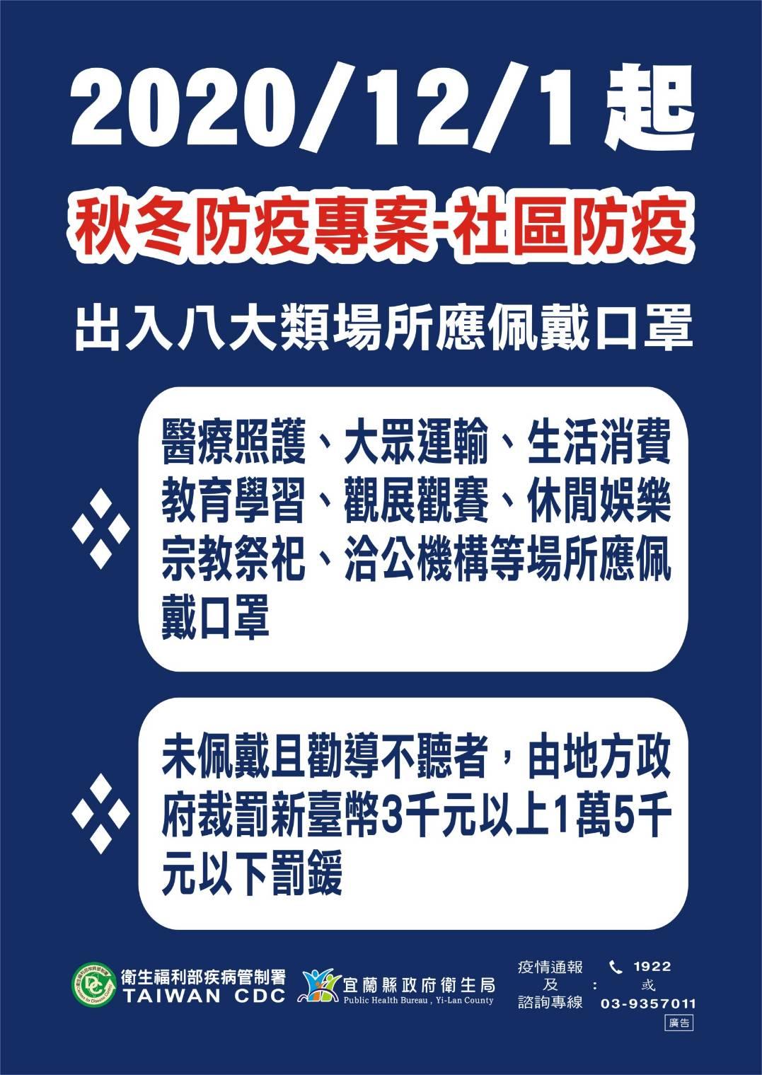 「秋冬防疫專案-社區防疫」文宣圖