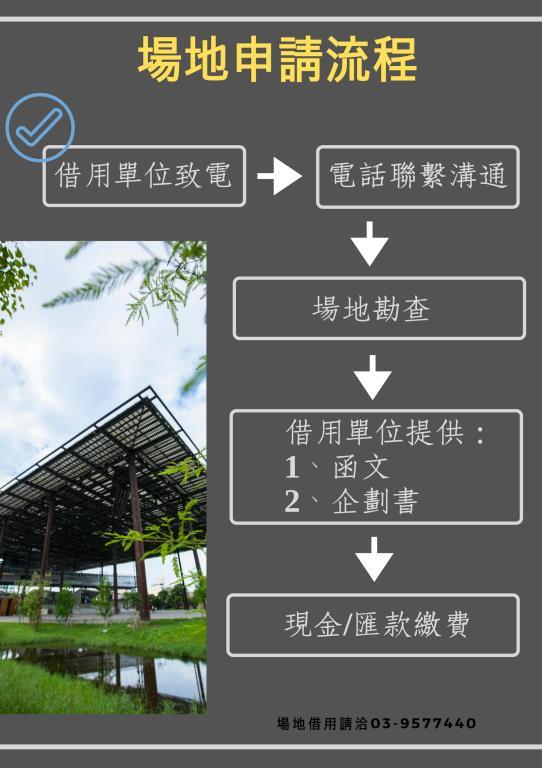 羅東文化工場場地租借流程