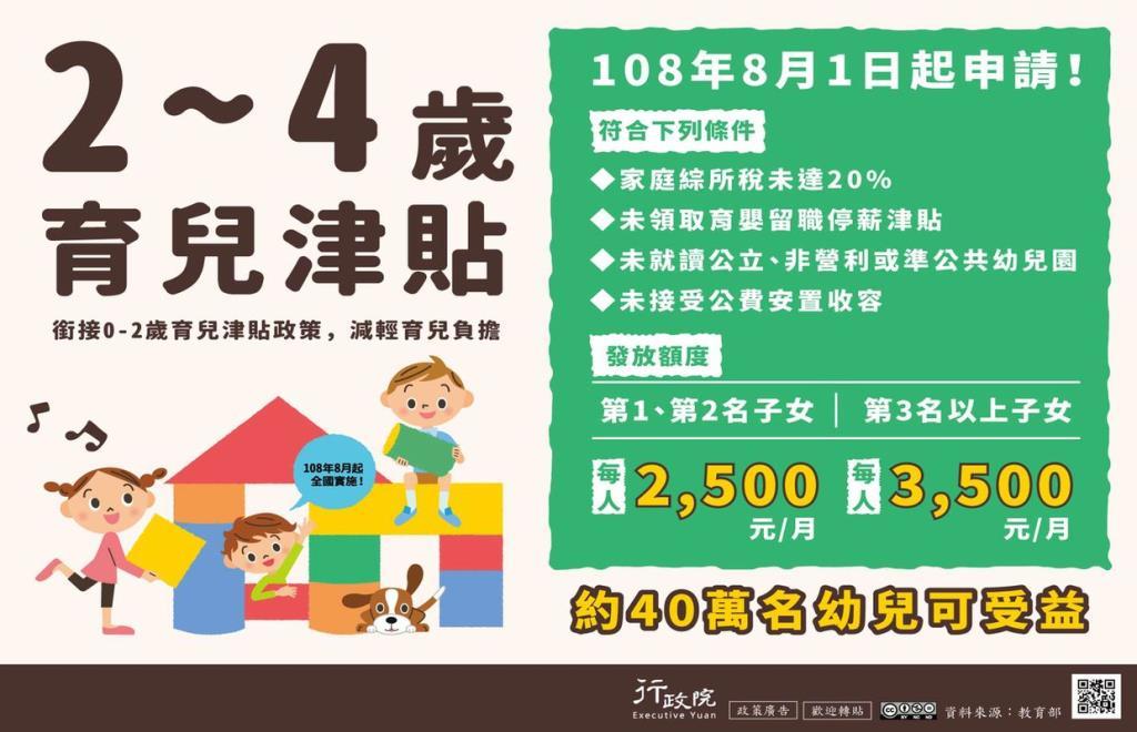 2至4歲育兒津貼 108年8月起全國實施!