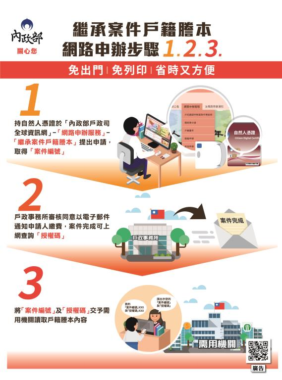繼承案件戶籍謄本網路申辦步驟123