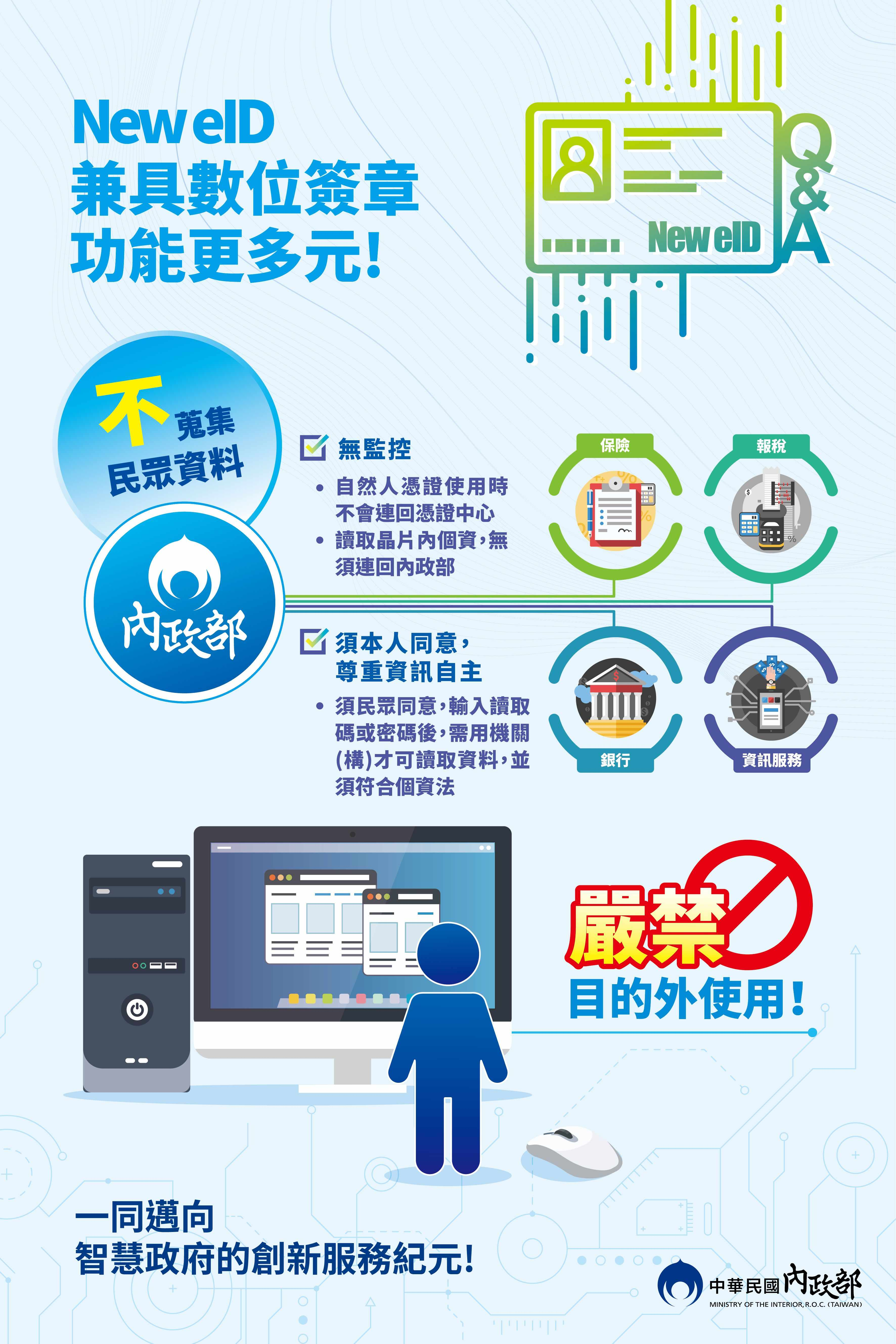 數位身分證(New eID)數位簽章功能介紹_1