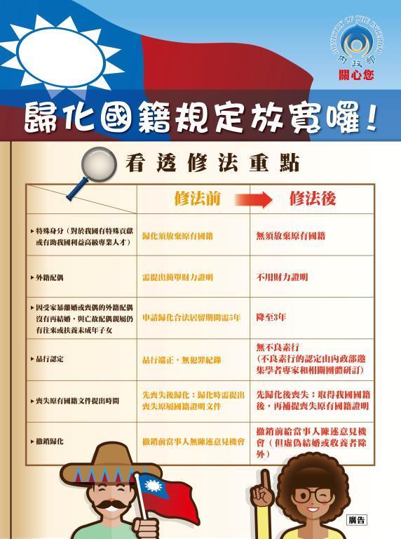 國籍法宣導單