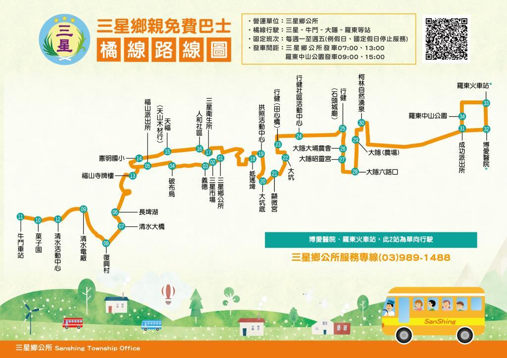 三星鄉免費巴士橘線路線圖-1