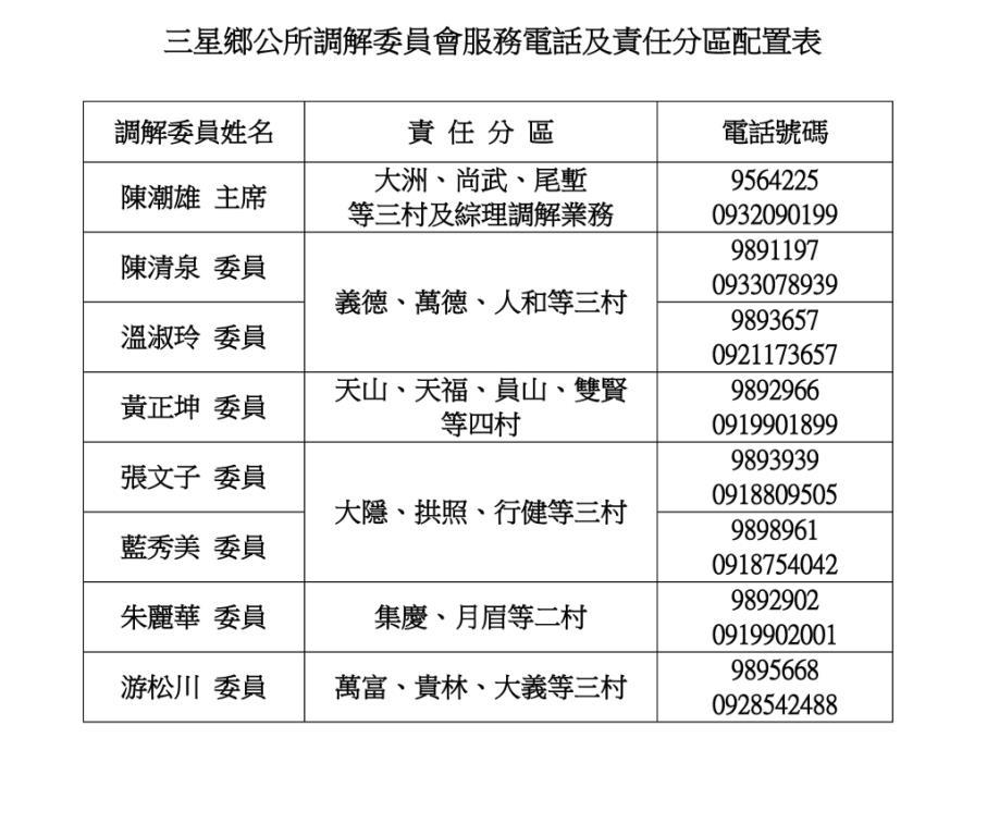 三星鄉公所調解委員會服務電話及責任分區配置表