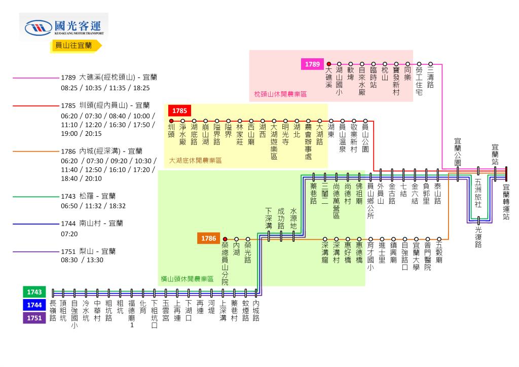 國光客運員山地區路線綜合圖(員山往宜蘭)