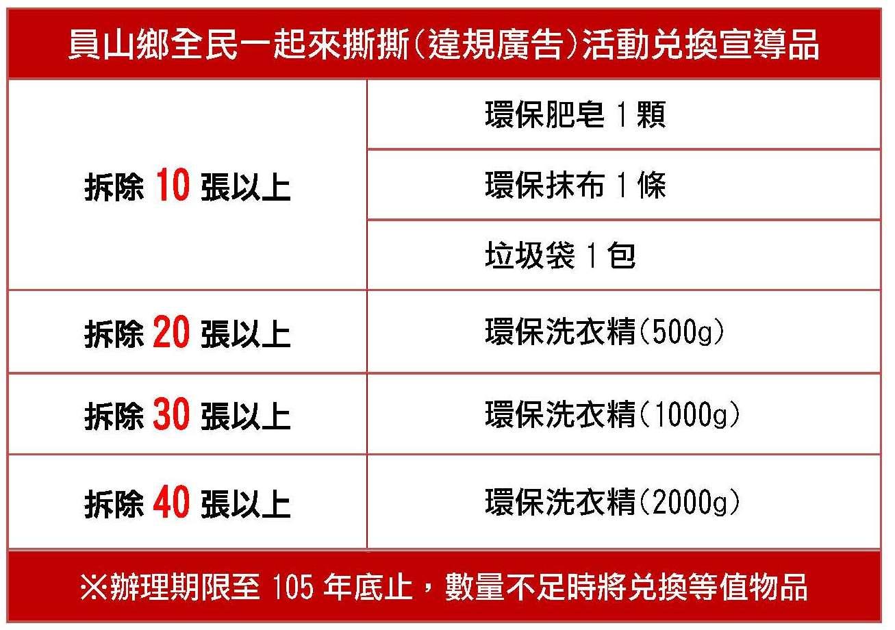 10509員山鄉拆除違規廣告新聞稿(修)
