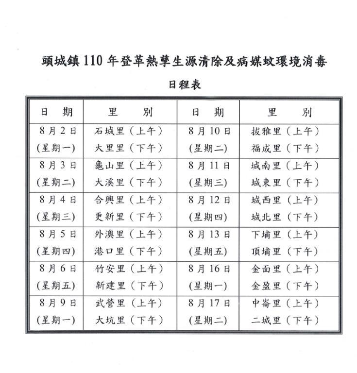頭城鎮110年度登革熱孳生源清除各里環境消毒日程表