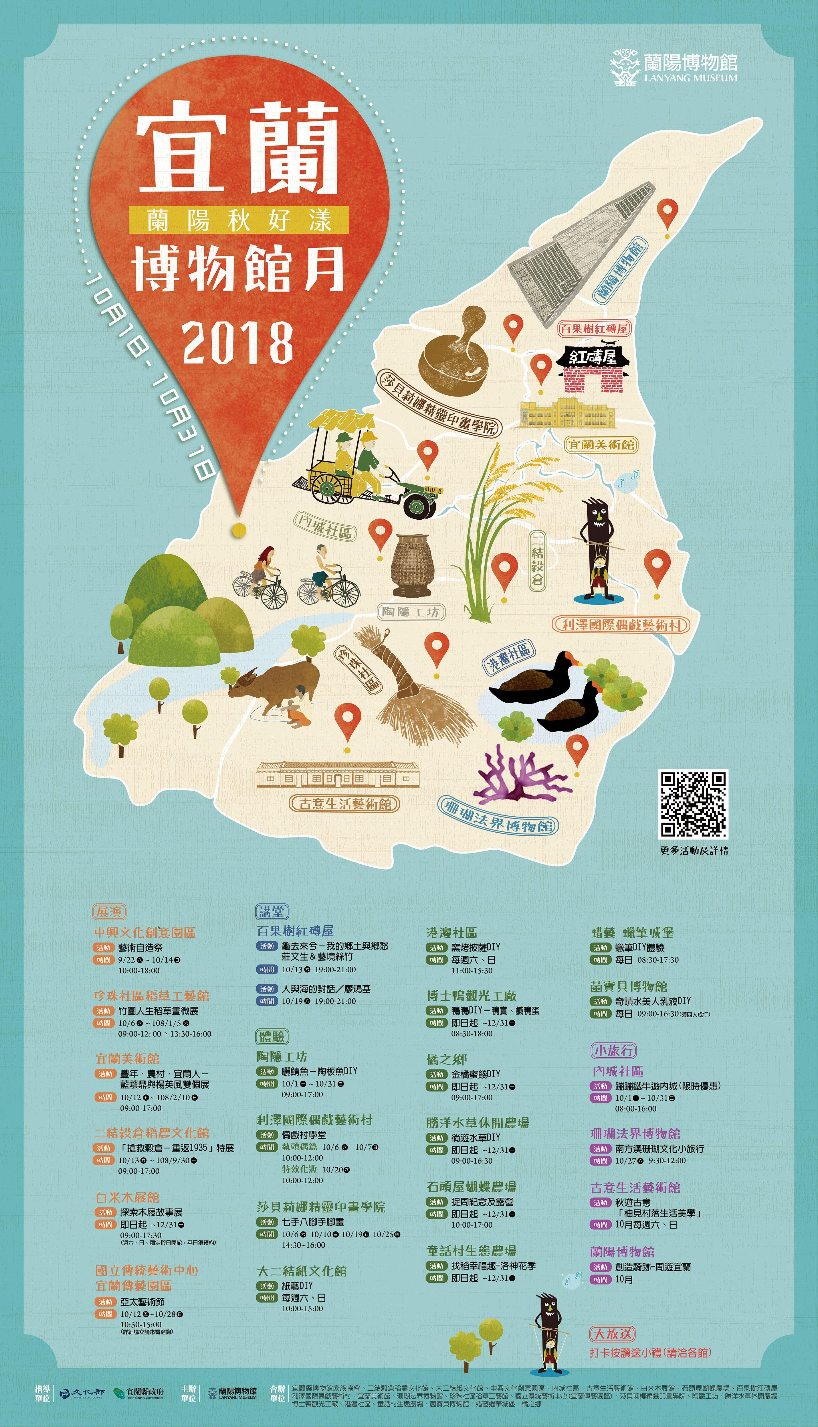 2018博物館月海報
