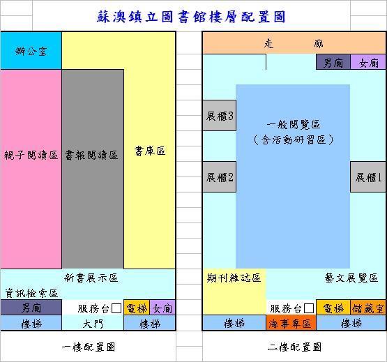 圖書館樓層配置圖