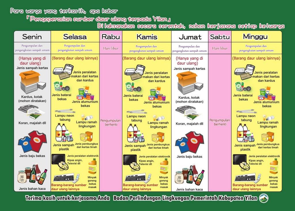 memulihkan Kategori advokasi (印尼文版)