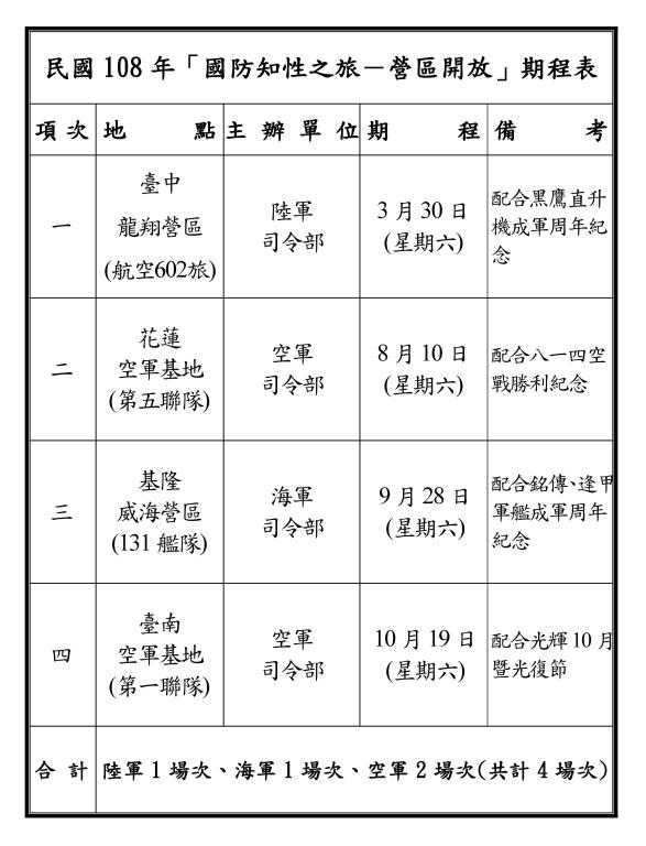 國防部民國108年「國防知性之旅-營區開放」活動期程表
