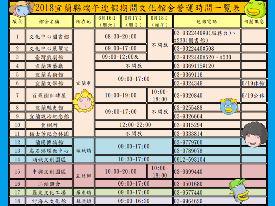 2018端午連假期間文化館舍營運時間表