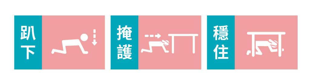 108年9月20日國家防災日全民抗震保命3步驟:「趴下、掩護、穩住」