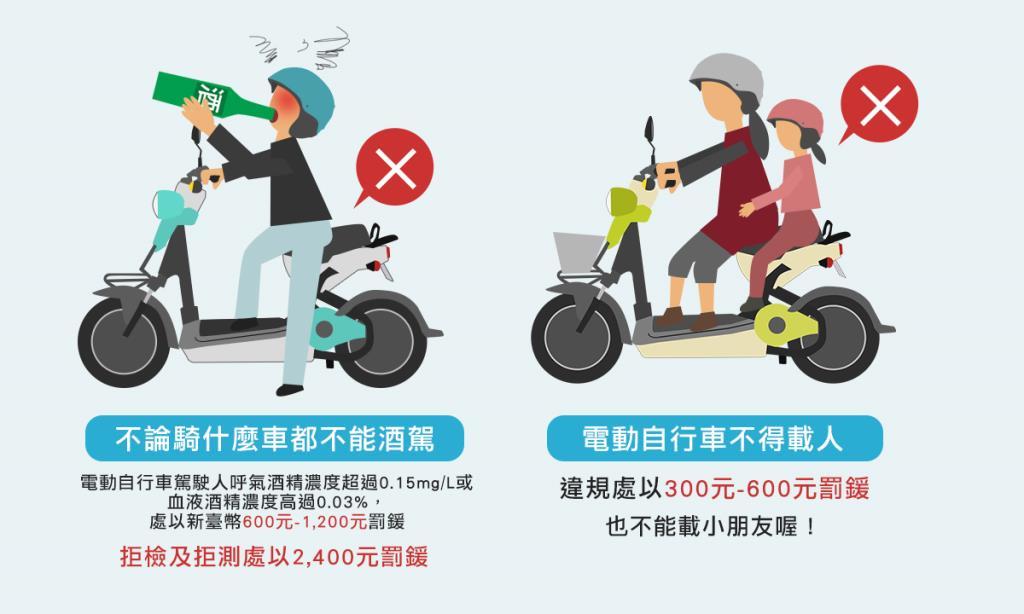 電動自行車5