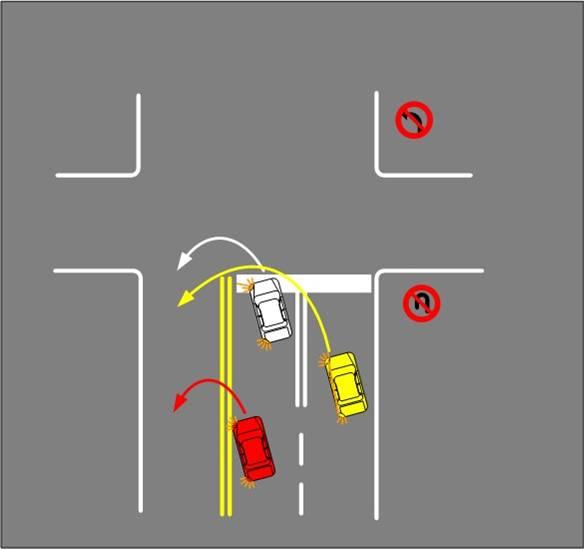 在設有禁止迴車標誌或劃有分向限制線、禁止超車線、禁止變換車道線之路段或禁止左轉路段(口)迴車