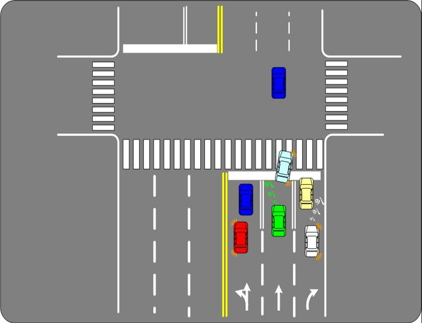 汽車左右轉彎前不先駛入內(外)側車道或(左右轉彎專用車道