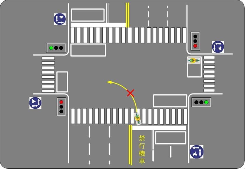 機車未依規定二段式左轉