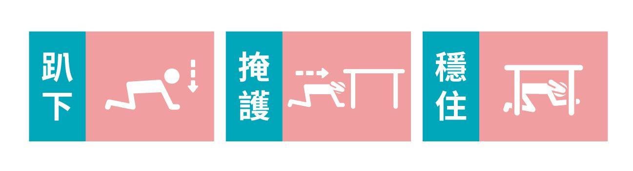 國家防災日全民抗震保命3步驟:「趴下、掩護、穩住」