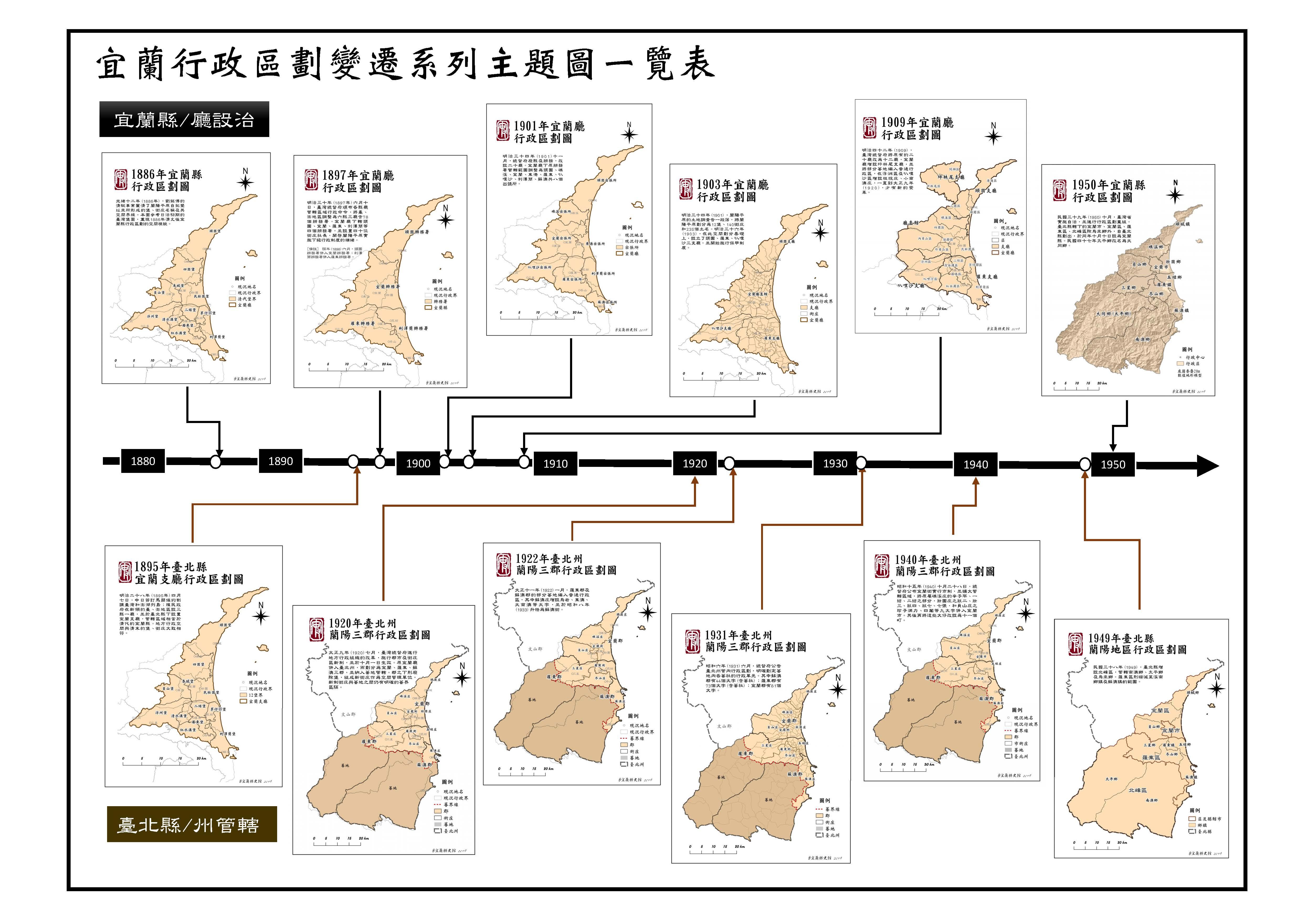 宜蘭行政區劃變遷一覽表