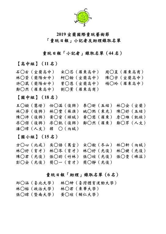2019「童玩日報」小記者及助理錄取名單