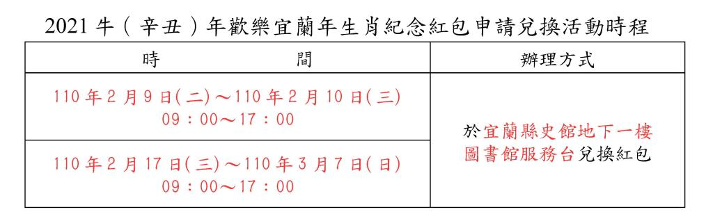2021牛(辛丑)年歡樂宜蘭年生肖紀念紅包申請兌換活動時程