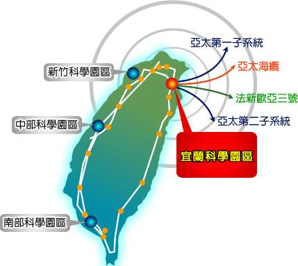 我國科學園區暨國際海纜分佈圖