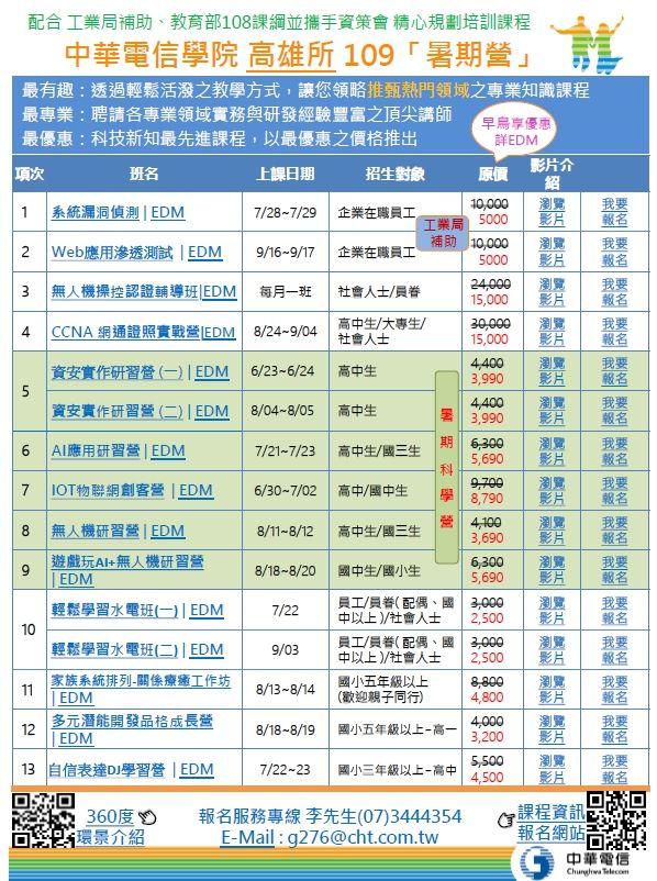 中華電信學院 高雄所109暑期營